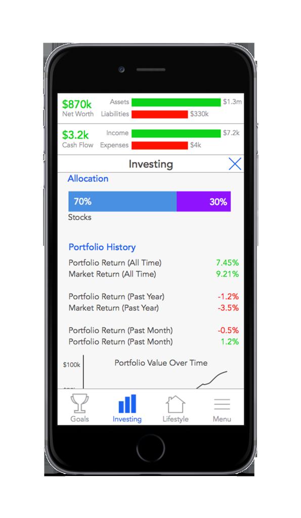 investing-alterate